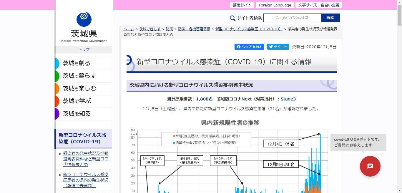 茨城県の新型コロナウイルス感染症への対応状況