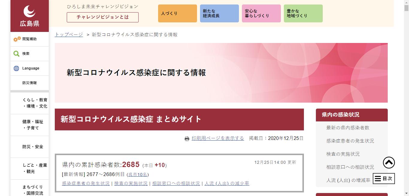 広島県の新型コロナウイルス感染症への対応状況