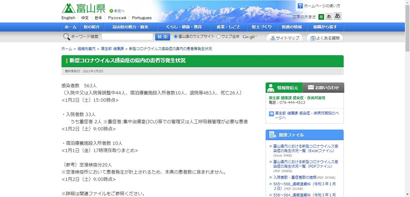 富山県の新型コロナウイルス感染症への対応状況