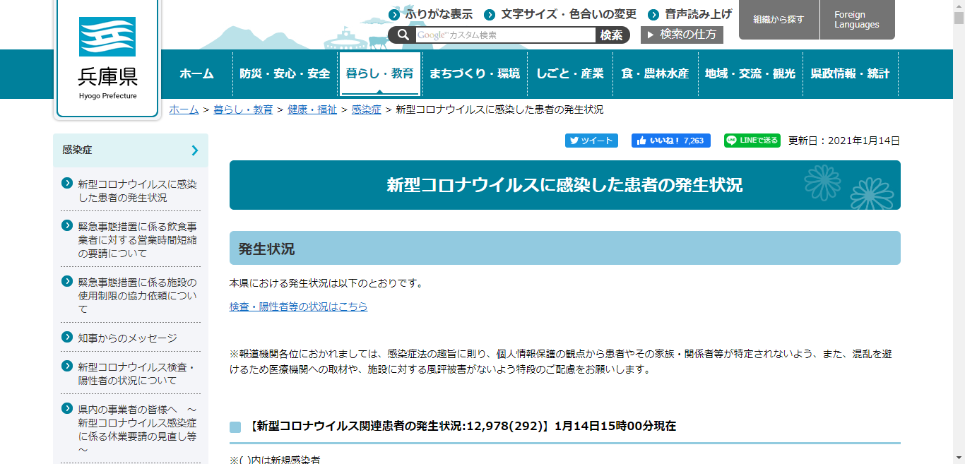 兵庫県の新型コロナウイルス感染症への対応状況