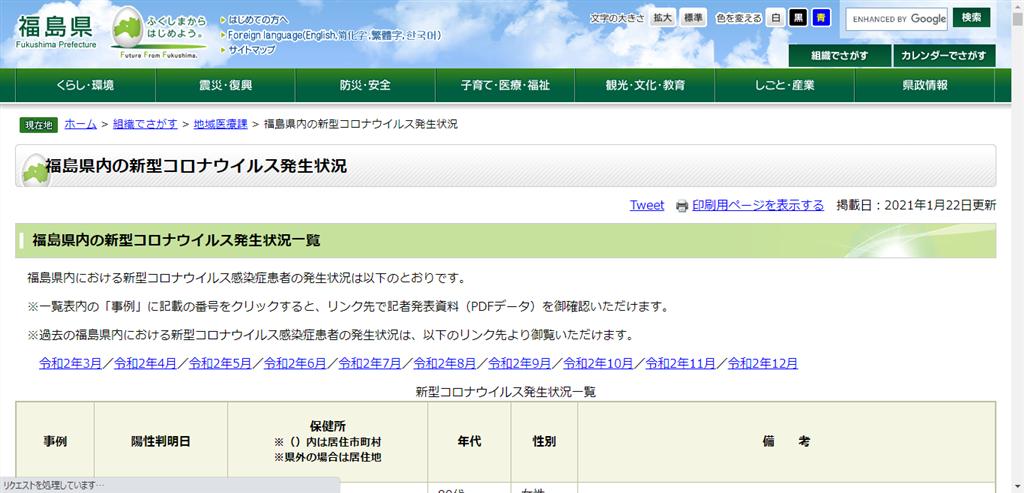 福島県の新型コロナウイルス感染症への対応状況