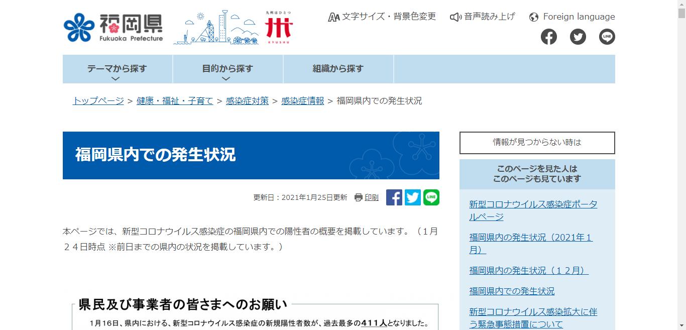 福岡県の新型コロナウイルス感染症への対応状況