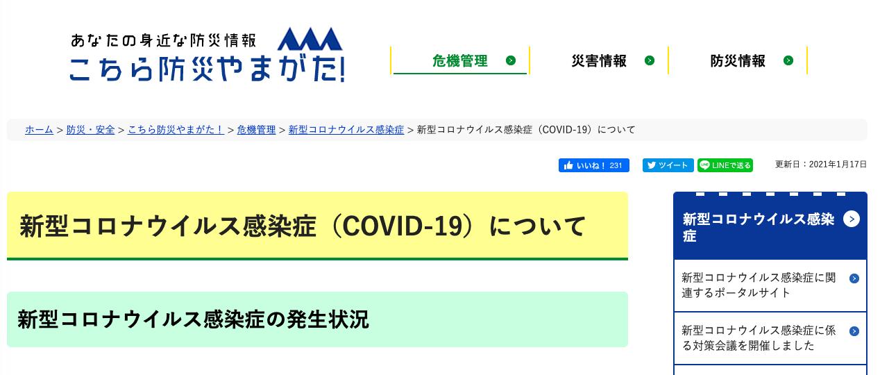 山形県の新型コロナウイルス感染症への対応状況