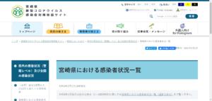 宮崎県の新型コロナウイルス感染症への対応状況